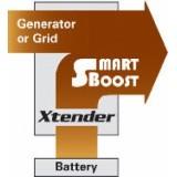 Добавление мощности инвертора к мощности электрической сети