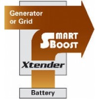 +4 кВт к мощности сети